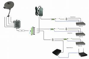 Directv Installation Diagram