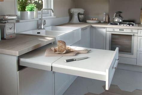 meuble cuisine castorama quelques liens utiles