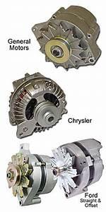 Automotive Alternator Output