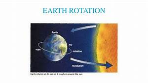 An Introduction To Earth Rotation And Revolution