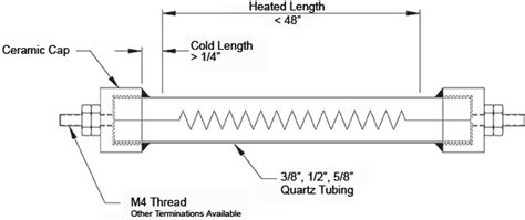 Wiring Diagram For Infrared Heater by Convectronics Quartz Radiant Infrared Heaters