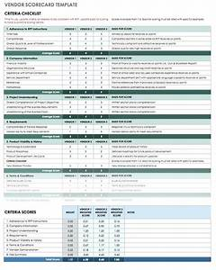 outstanding mchat scoring template image collection With slo scoring template