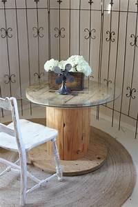 Tisch Aus Kabeltrommel : anleitung zum nachmachen tisch aus kabeltrommel ~ Orissabook.com Haus und Dekorationen