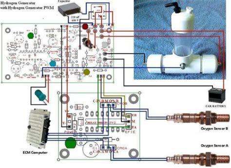 pin by somyot palakawongnaayuttaya on hho hydrogen generator power generator hydrogen car