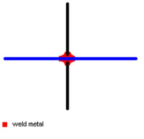 bureau angles welding joint