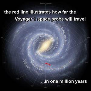 Speed of Voyager 1 - Pics about space
