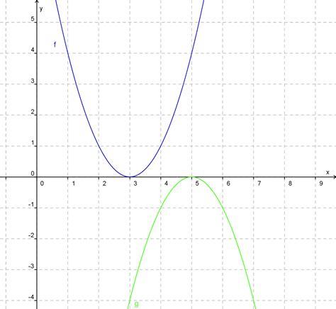 wie kann ich nullstellen quadratischer funktionen