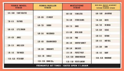 Deck The 2012 Lineup Times by Laneway Festival Set Times And Maps For 2015 Unveiled
