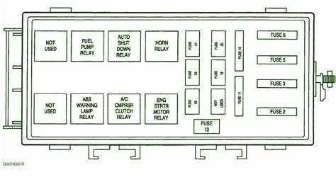 05 Dodge Neon Fuse Box by Instrument Cluster Page 5 Circuit Wiring Diagrams