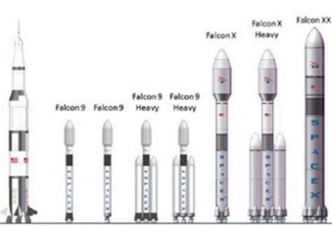spacex advances drive  mars rocket  raptor power