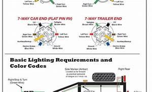 Favorite P90 Humbucker Wiring Diagram Seymour Duncan P-rails Wiring Diagram
