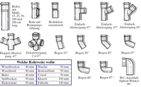 Wc Abflussrohr Durchmesser Wc Abflussrohr Durchmesser