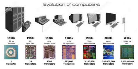 khalil sehnaoui  twitter evolution  transistors