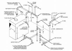 boiler piping replacing 30 year old boiler party With wiring diagram as well steam power plant boiler get free image about