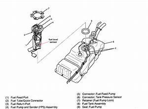 For A Fault Code P0463 Fuel Level Sensor Ckt High Input Do