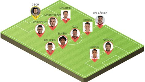 Picking the Best Potential Arsenal Lineup to Face West Ham ...