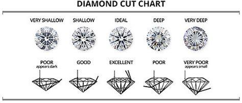 essential tips  buying diamond jewelry