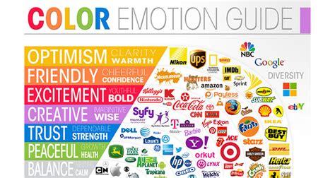 color emotion guide using color psychology to design digital signage messages