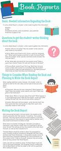 Book Reports: Infographics