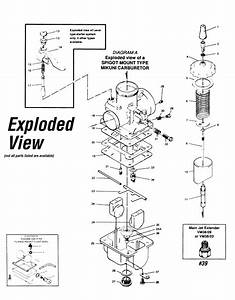 Mikuni Vm26 Carburetor Details