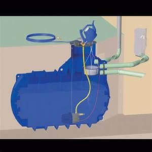 Recuperation Eau De Pluie : kit recuperation eau de pluie ~ Premium-room.com Idées de Décoration
