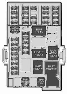 1957 Chevrolet Fuse Box Diagram