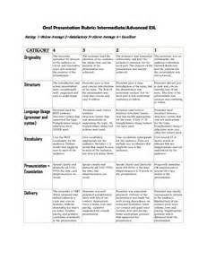 45 FREE Intonation, Rhythm and Stress Worksheets