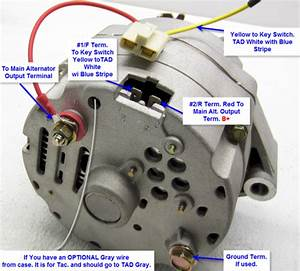 Automotive Alternator Output