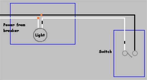 wiring up a light switch electrical a light fixture with 2 white 2 black wires