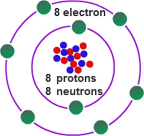 Number Of Protons In Oxygen by Oxygen Oxygen Electrons