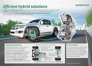 Hybrid Motors Group : schaeffler germany products solutions automotive division ~ Medecine-chirurgie-esthetiques.com Avis de Voitures