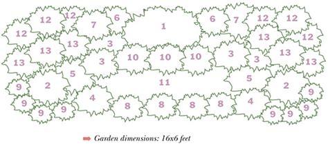 plant by numbers garden design flower garden designs three season flower bed the old farmer s almanac