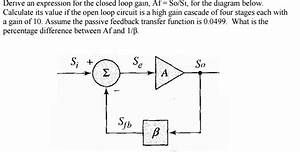 Solved  Derive An Expression For The Closed Loop Gain  Af