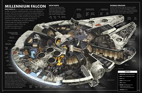 cross sections  ships  vehicles  star wars