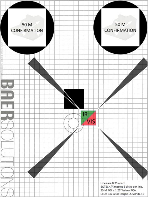 Free Targets — Baer Solutions
