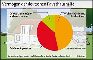 Verschenken Statt Vererben : verschenken statt vererben finanzplanungs blog ~ Lizthompson.info Haus und Dekorationen