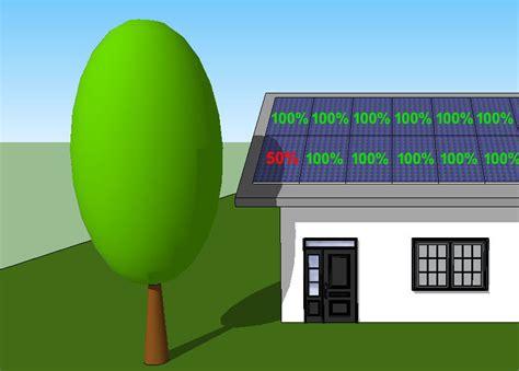 berekening zon in tuin zonnepanelen schaduw en opbrengst lemon solar