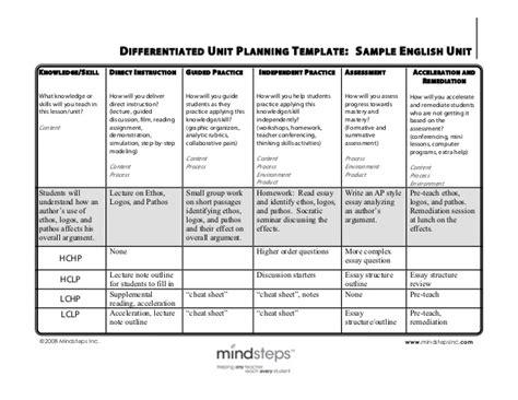 Audit Remediation Plan Template Gallery - Template Design Ideas