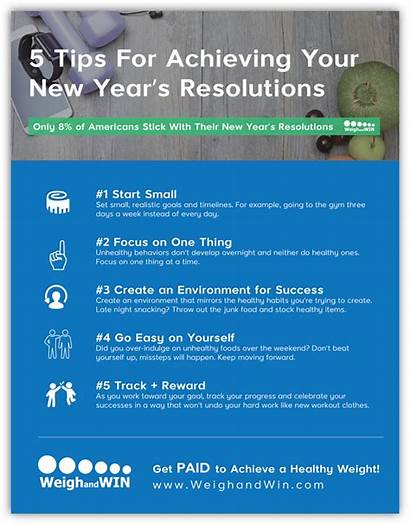 Tips Resolutions Resolution Healthy Health Happy Achieving