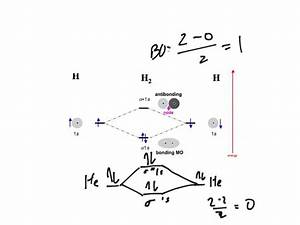 Molecular Orbital Diagram For H2