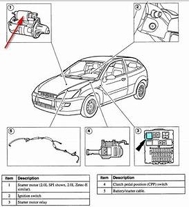 Location Of Starter Solenoid On 2000 Ford Focus Lx  2 0 A  T