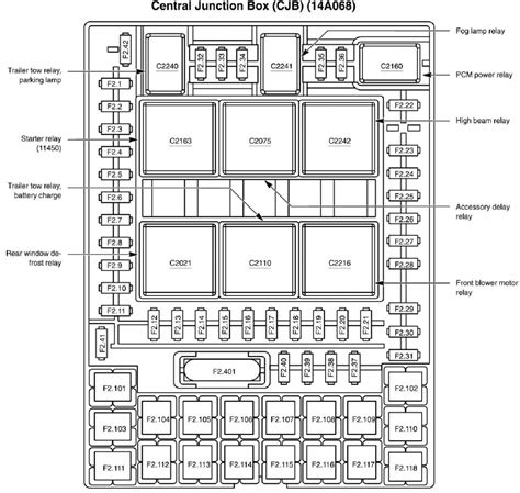 2002 Ford Expedition Fuse Box Description by 2001 Ford Expedition Fuse Box Diagram Untpikapps