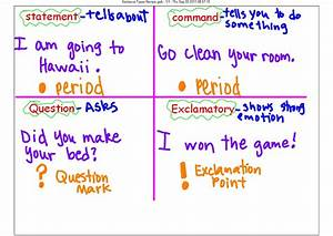 The Third Grade Scoop   Sentence Types And 1st  3rd Person Anchor Charts