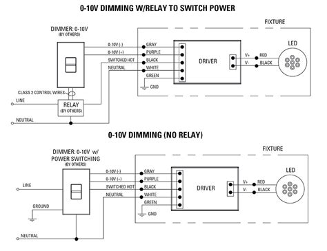 Low Voltage Led Dimming Usai