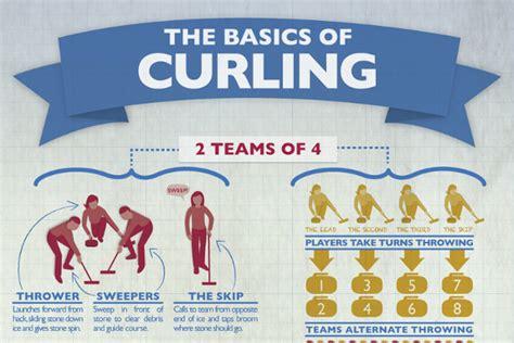 funny curling team names brandongaillecom
