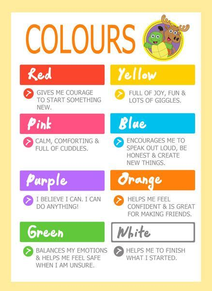 colors and their meanings 10 images about roses the meaning of the colors on