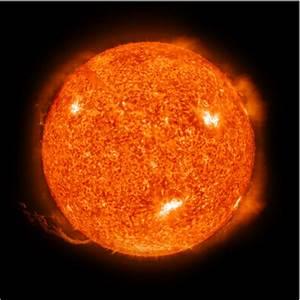 Solar System Symbols | Sun Solar System | Astronomy ...