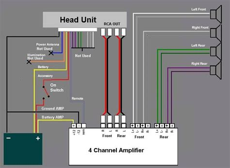 2 channel wiring diagram aut 225 diagram 4 channel a