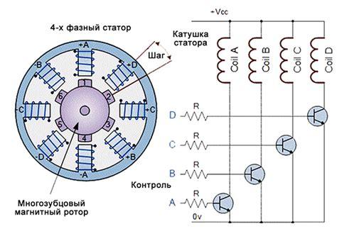Вентильный двигатель — википедия