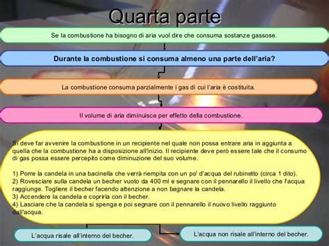 Combustione Candela by La Combustione Della Candela 2011